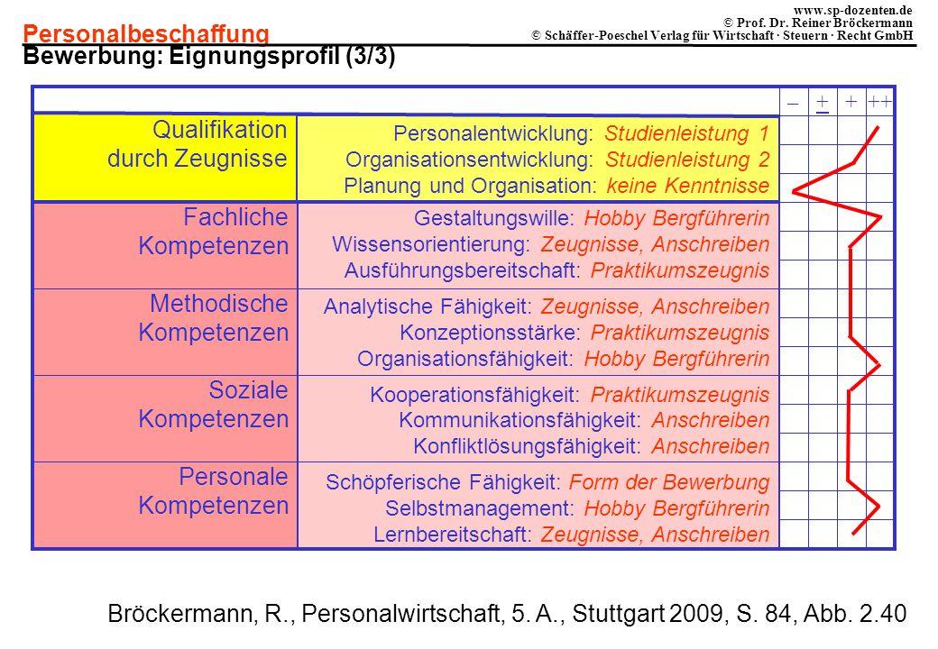 Personalbeschaffung www.sp-dozenten.de © Prof. Dr. Reiner Bröckermann © Schäffer-Poeschel Verlag für Wirtschaft · Steuern · Recht GmbH Bewerbung: Eign