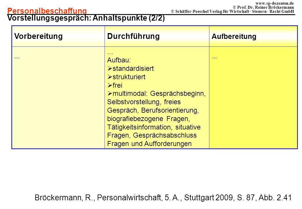 Personalbeschaffung www.sp-dozenten.de © Prof. Dr. Reiner Bröckermann © Schäffer-Poeschel Verlag für Wirtschaft · Steuern · Recht GmbH VorbereitungDur