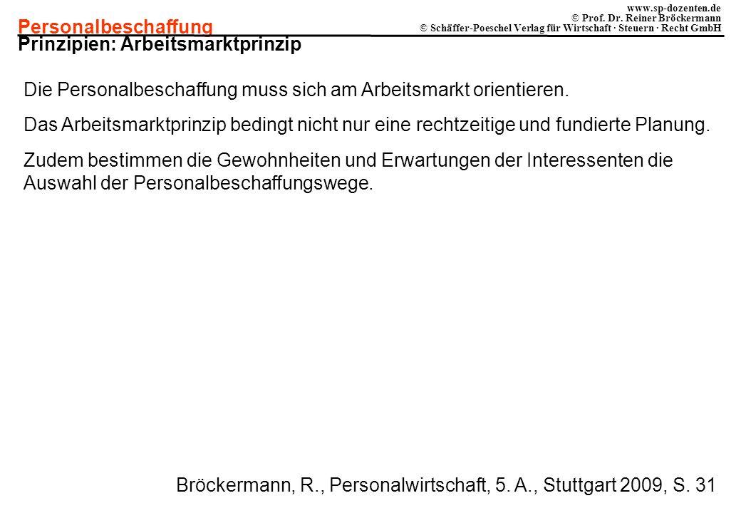 Personalbeschaffung www.sp-dozenten.de © Prof. Dr. Reiner Bröckermann © Schäffer-Poeschel Verlag für Wirtschaft · Steuern · Recht GmbH Prinzipien: Arb