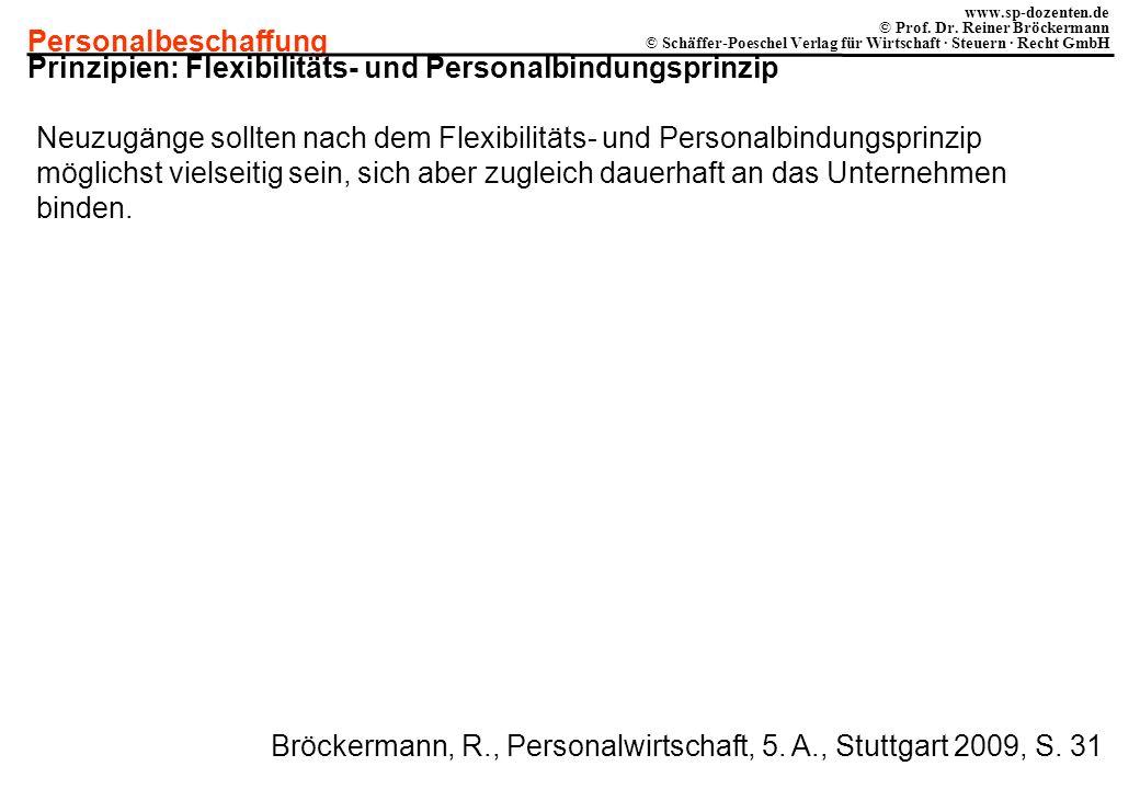 Personalbeschaffung www.sp-dozenten.de © Prof. Dr. Reiner Bröckermann © Schäffer-Poeschel Verlag für Wirtschaft · Steuern · Recht GmbH Prinzipien: Fle