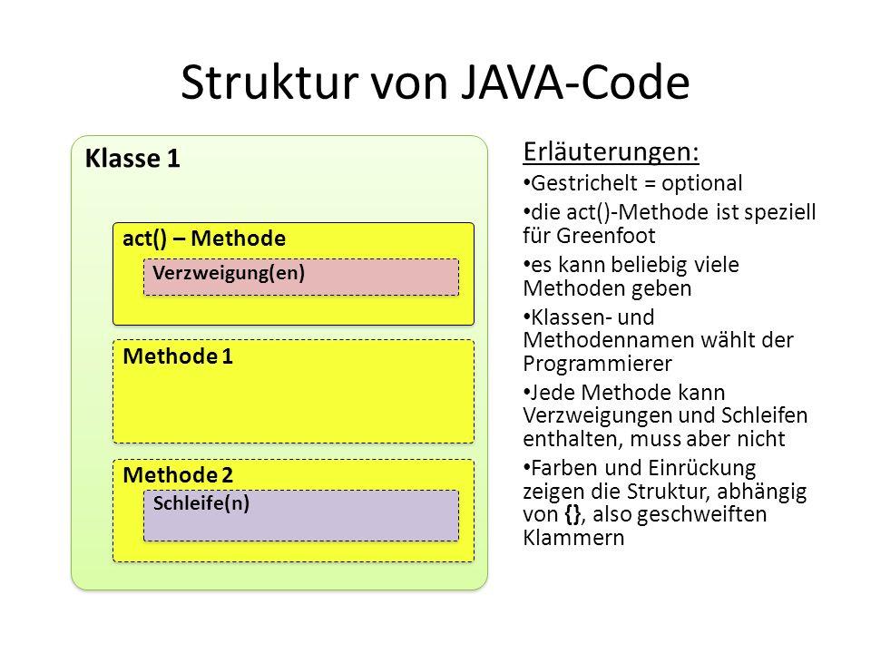 Struktur von JAVA-Code Erläuterungen: Gestrichelt = optional die act()-Methode ist speziell für Greenfoot es kann beliebig viele Methoden geben Klasse