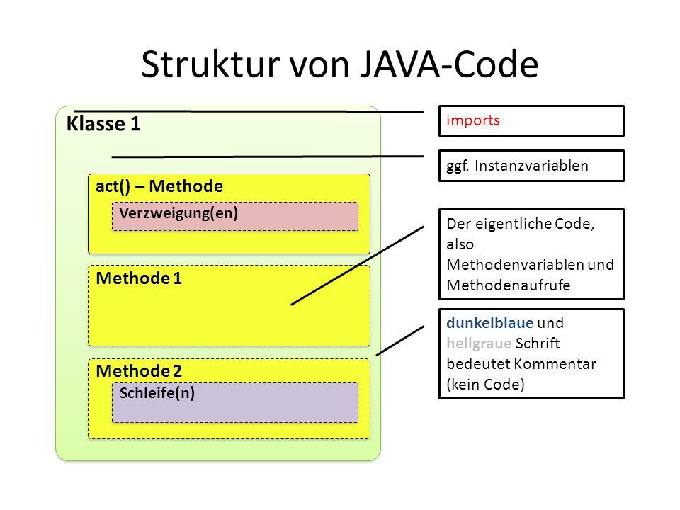 Struktur von JAVA-Code Klasse 1 act() – Methode Methode 1 Methode 2 Verzweigung(en) Schleife(n) ggf. Instanzvariablen imports dunkelblaue und hellgrau