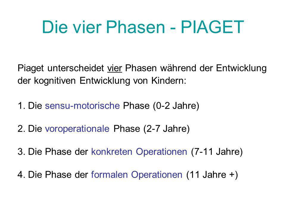 Die vier Phasen - PIAGET Piaget unterscheidet vier Phasen während der Entwicklung der kognitiven Entwicklung von Kindern: 1. Die sensu-motorische Phas