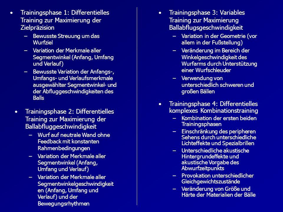 Trainingsphase 1: Differentielles Training zur Maximierung der Zielpräzision –Bewusste Streuung um das Wurfziel –Variation der Merkmale aller Segmentw