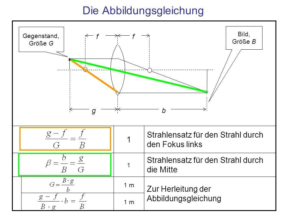 Die Abbildungsgleichung 1 Strahlensatz für den Strahl durch den Fokus links 1 Strahlensatz für den Strahl durch die Mitte 1 m Zur Herleitung der Abbil