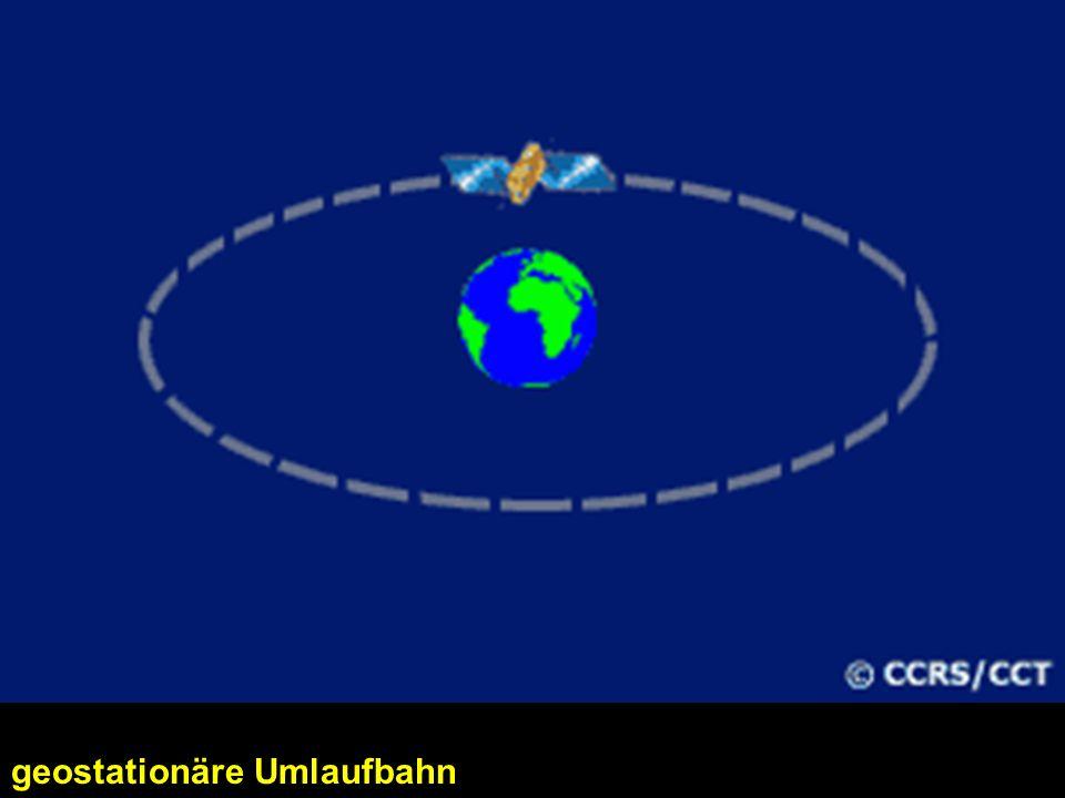 geostationäre Umlaufbahn