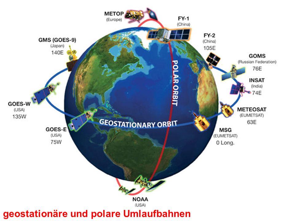 geostationäre und polare Umlaufbahnen