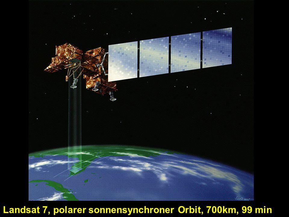 Landsat 7, polarer sonnensynchroner Orbit, 700km, 99 min