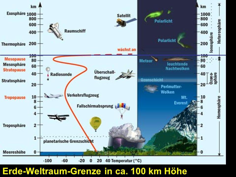 Erde-Weltraum-Grenze in ca. 100 km Höhe