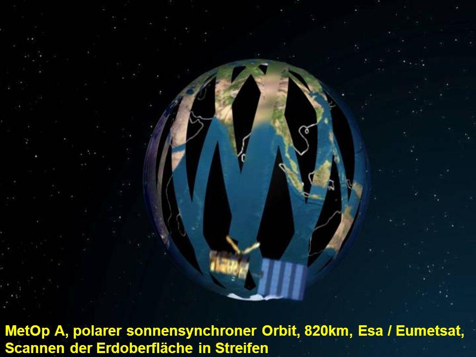 MetOp A, polarer sonnensynchroner Orbit, 820km, Esa / Eumetsat, Scannen der Erdoberfläche in Streifen