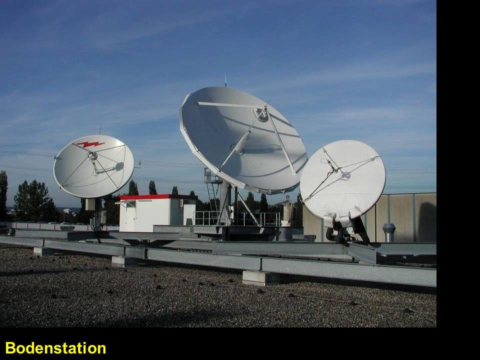 Bodenstation