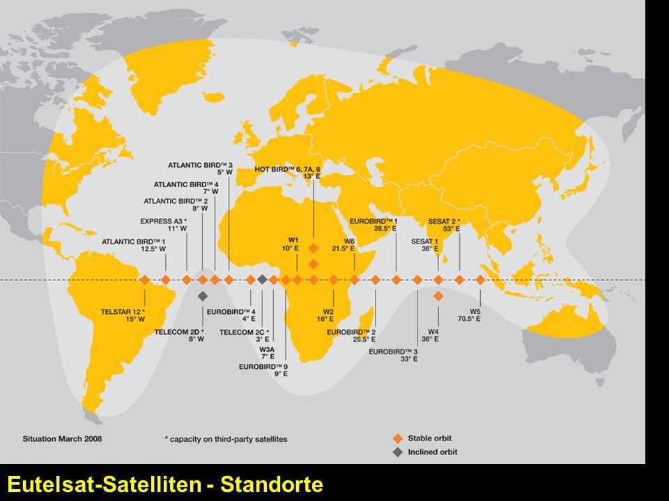 Eutelsat-Satelliten - Standorte