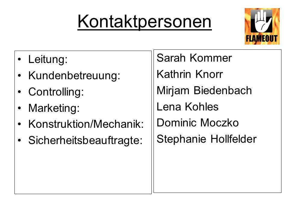 Kontaktpersonen Leitung: Kundenbetreuung: Controlling: Marketing: Konstruktion/Mechanik: Sicherheitsbeauftragte: Sarah Kommer Kathrin Knorr Mirjam Bie