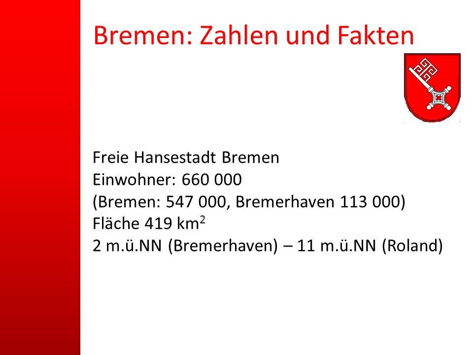 Bremen: Zahlen und Fakten Freie Hansestadt Bremen Einwohner: 660 000 (Bremen: 547 000, Bremerhaven 113 000) Fläche 419 km 2 2 m.ü.NN (Bremerhaven) – 1