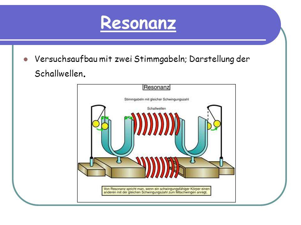 Resonanz Versuchsaufbau mit zwei Stimmgabeln; Darstellung der Schallwellen.