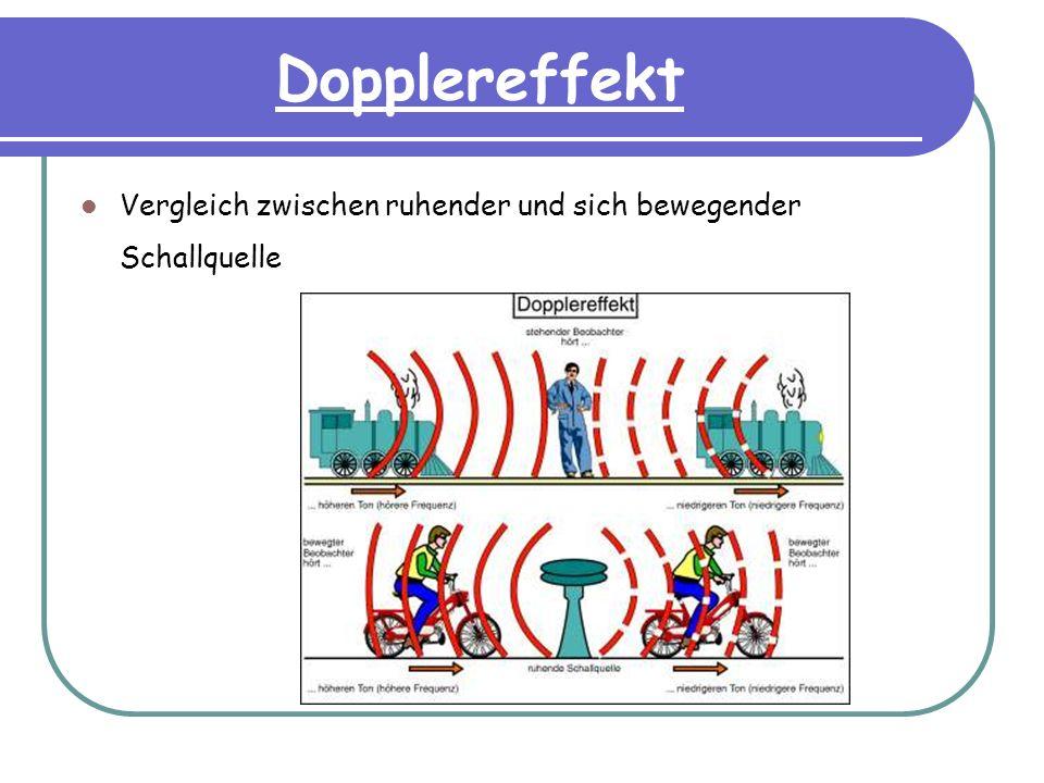 Dopplereffekt Vergleich zwischen ruhender und sich bewegender Schallquelle