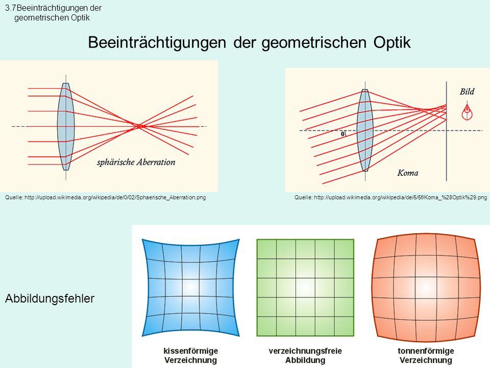 Beeinträchtigungen der geometrischen Optik Abbildungsfehler Quelle: http://upload.wikimedia.org/wikipedia/de/5/5f/Koma_%28Optik%29.pngQuelle: http://u
