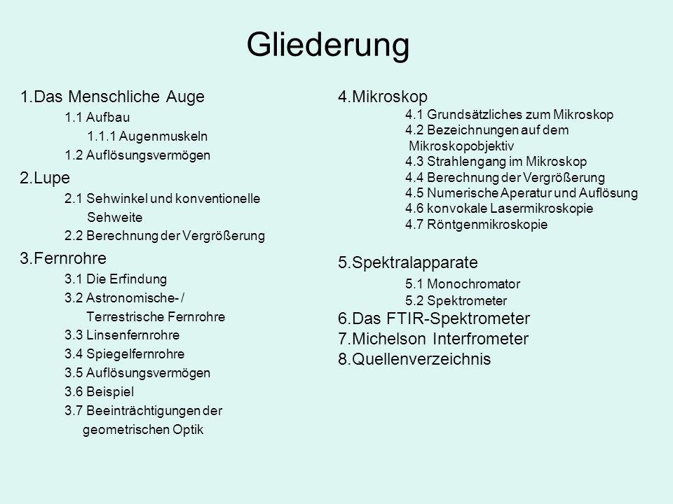 Bezeichnungen auf dem Objektiv Beispiel: modernes Objektiv mit Unendlicher Bildweite Carl Zeiss.