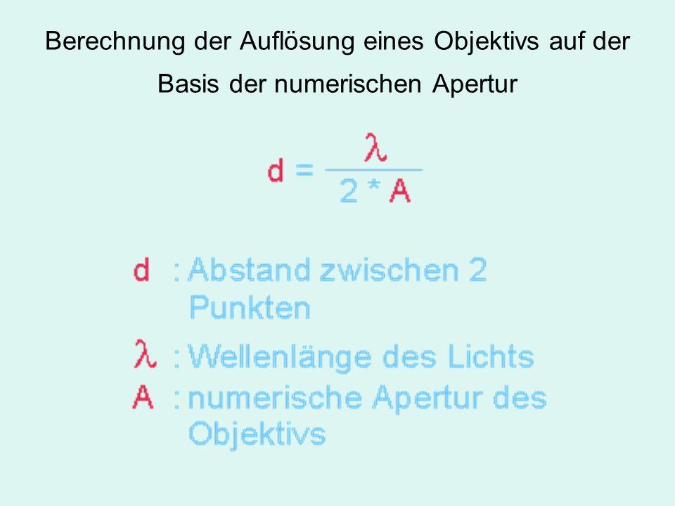Berechnung der Auflösung eines Objektivs auf der Basis der numerischen Apertur