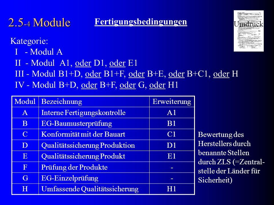 2.5 -4 Module Fertigungsbedingungen ModulBezeichnungErweiterung AInterne FertigungskontrolleA1 BEG-BaumusterprüfungB1 CKonformität mit der BauartC1 DQ