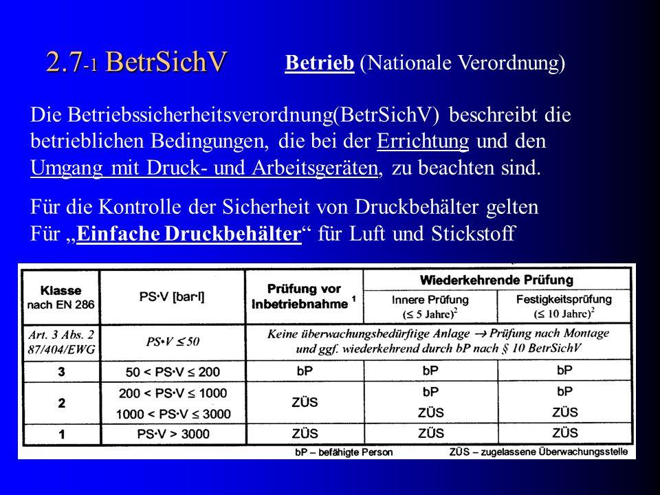 2.7 -1 BetrSichV Die Betriebssicherheitsverordnung(BetrSichV) beschreibt die betrieblichen Bedingungen, die bei der Errichtung und den Umgang mit Druc