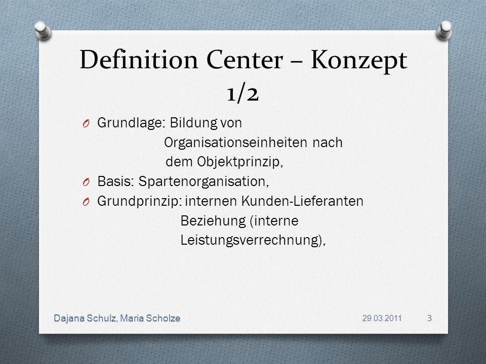 Definition Center – Konzept 1/2 O Grundlage: Bildung von Organisationseinheiten nach dem Objektprinzip, O Basis: Spartenorganisation, O Grundprinzip:
