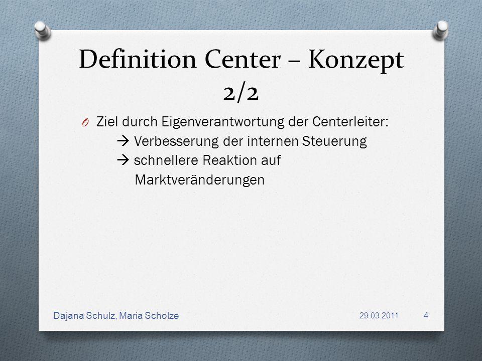 Definition Center – Konzept 2/2 O Ziel durch Eigenverantwortung der Centerleiter: Verbesserung der internen Steuerung schnellere Reaktion auf Marktver