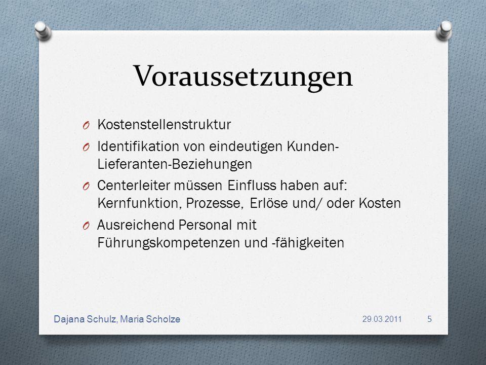 Quellen O Bücher: O Friedl, Birgit (2003): Controlling, Kiel 2003.