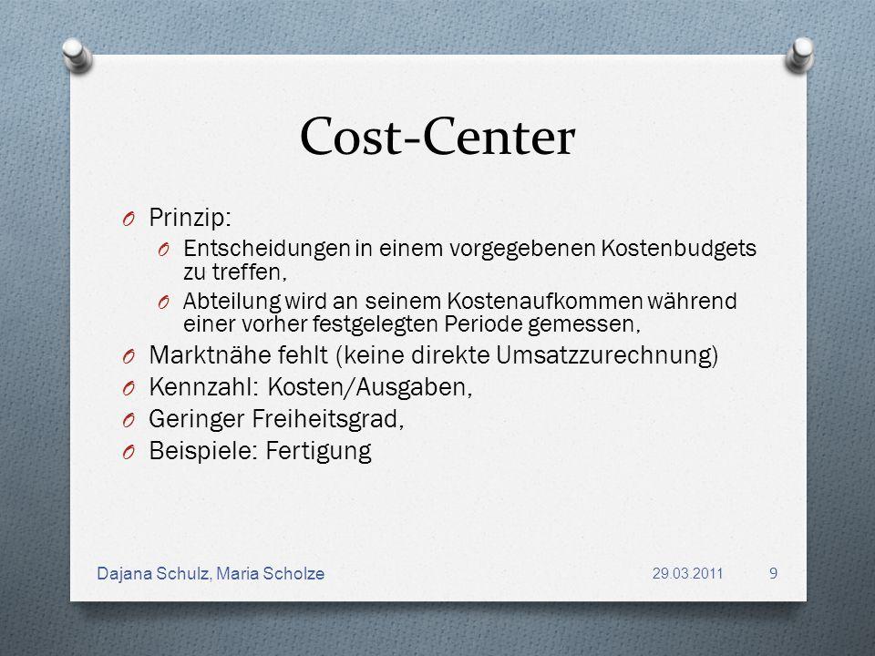 Cost-Center O Prinzip: O Entscheidungen in einem vorgegebenen Kostenbudgets zu treffen, O Abteilung wird an seinem Kostenaufkommen während einer vorhe