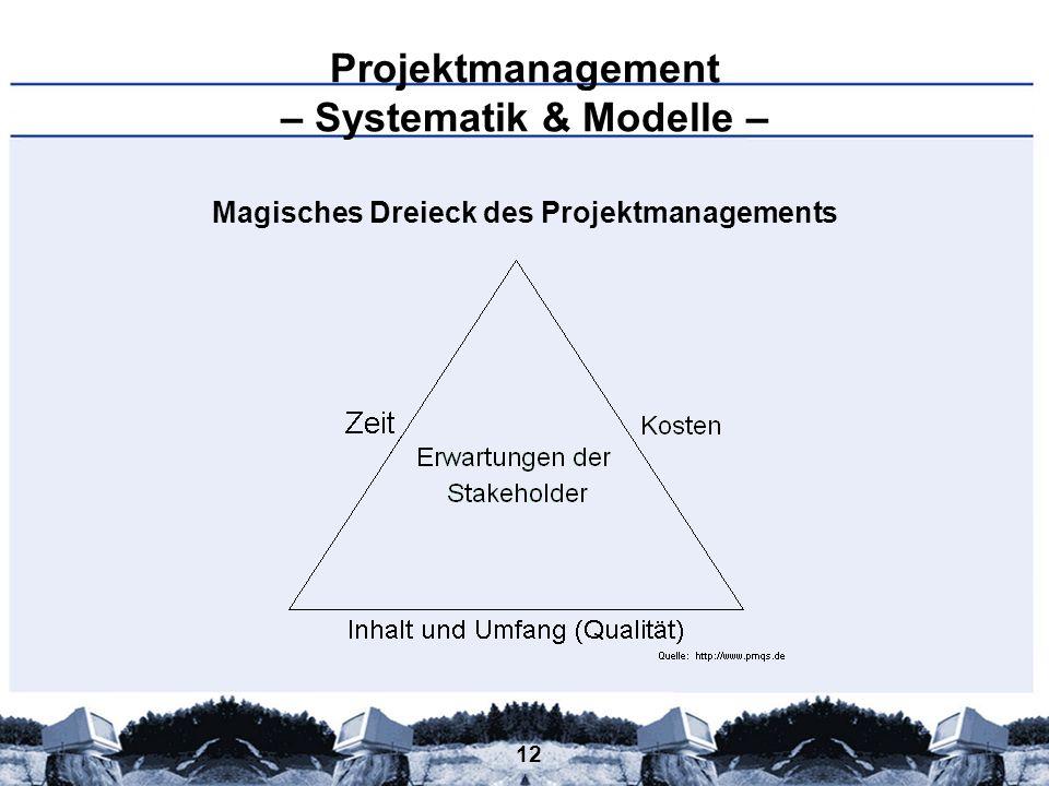 12 Projektmanagement – Systematik & Modelle – Magisches Dreieck des Projektmanagements