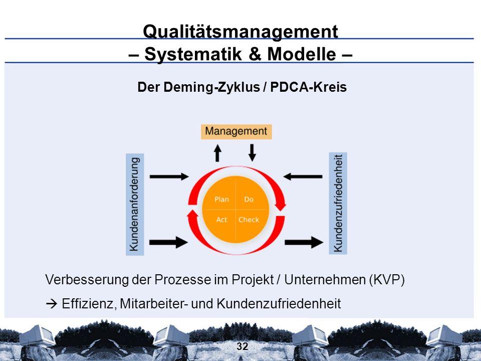 32 Qualitätsmanagement – Systematik & Modelle – Der Deming-Zyklus / PDCA-Kreis Verbesserung der Prozesse im Projekt / Unternehmen (KVP) Effizienz, Mit