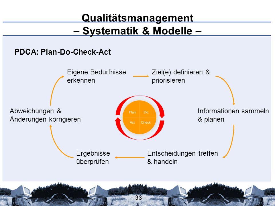 33 Qualitätsmanagement – Systematik & Modelle – Ziel(e) definieren & priorisieren Informationen sammeln & planen Eigene Bedürfnisse erkennen Entscheid