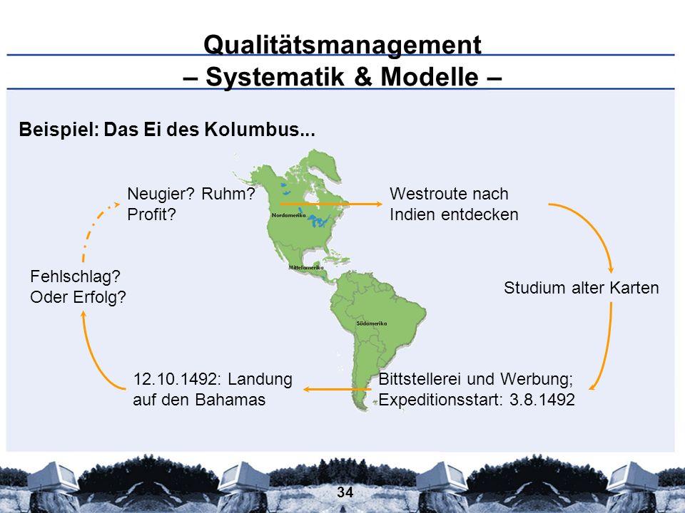 34 Qualitätsmanagement – Systematik & Modelle – Westroute nach Indien entdecken Studium alter Karten Neugier? Ruhm? Profit? Bittstellerei und Werbung;