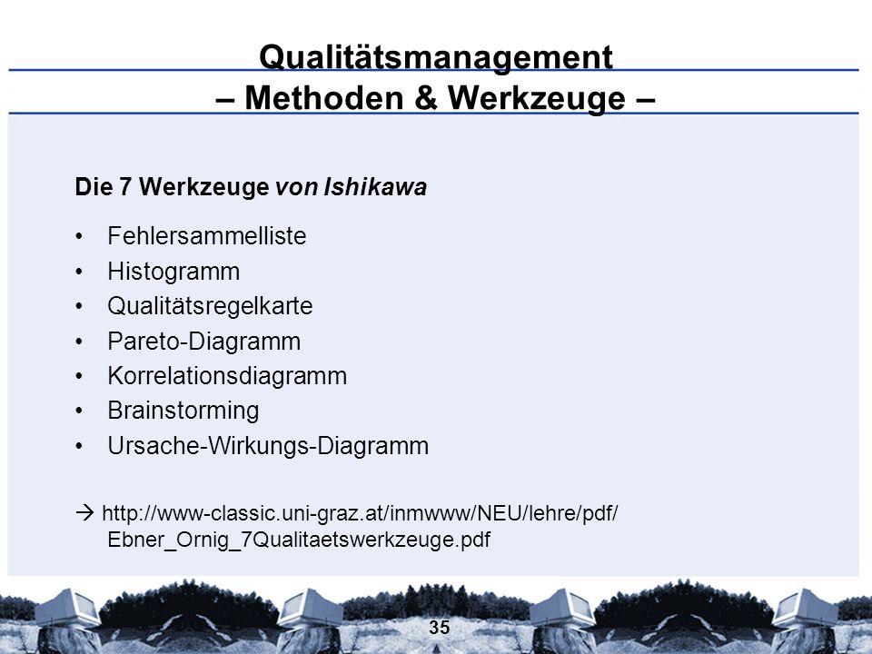35 Qualitätsmanagement – Methoden & Werkzeuge – Die 7 Werkzeuge von Ishikawa Fehlersammelliste Histogramm Qualitätsregelkarte Pareto-Diagramm Korrelat