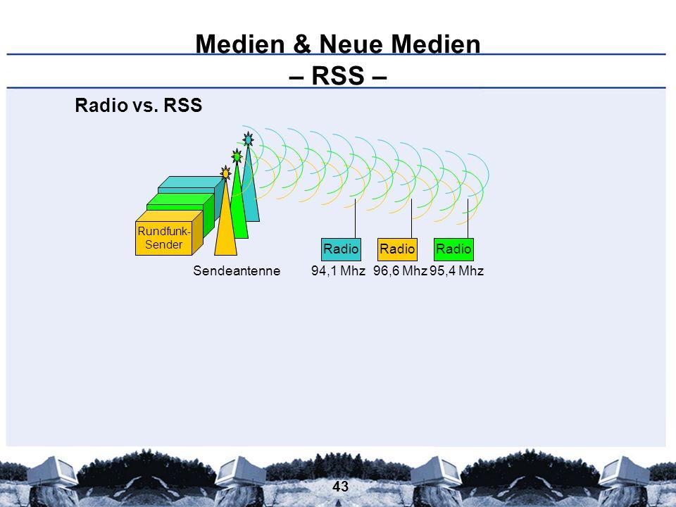 43 Medien & Neue Medien – RSS – Rundfunk- Sender Radio vs. RSS Rundfunk- Sender Sendeantenne Radio 94,1 Mhz96,6 Mhz95,4 Mhz