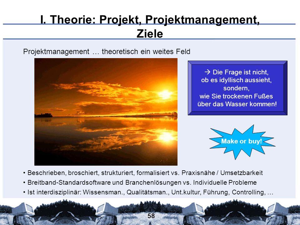 58 Projektmanagement … theoretisch ein weites Feld Beschrieben, broschiert, strukturiert, formalisiert vs. Praxisnähe / Umsetzbarkeit Breitband-Standa