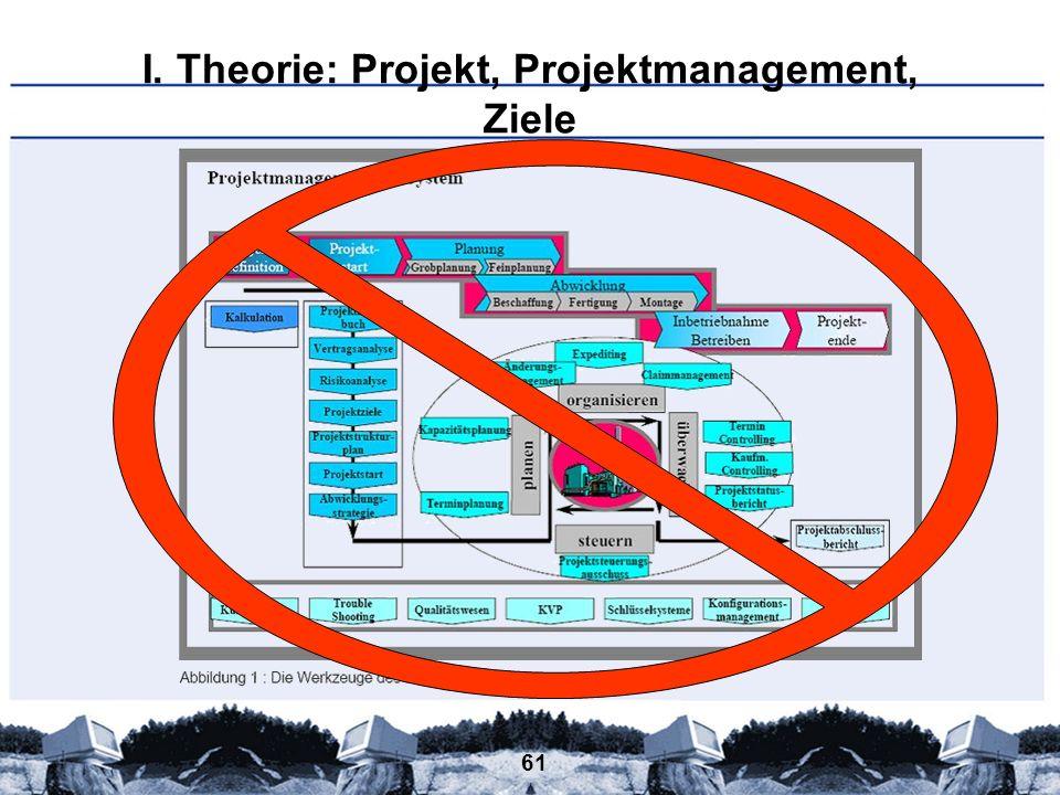 61 I. Theorie: Projekt, Projektmanagement, Ziele