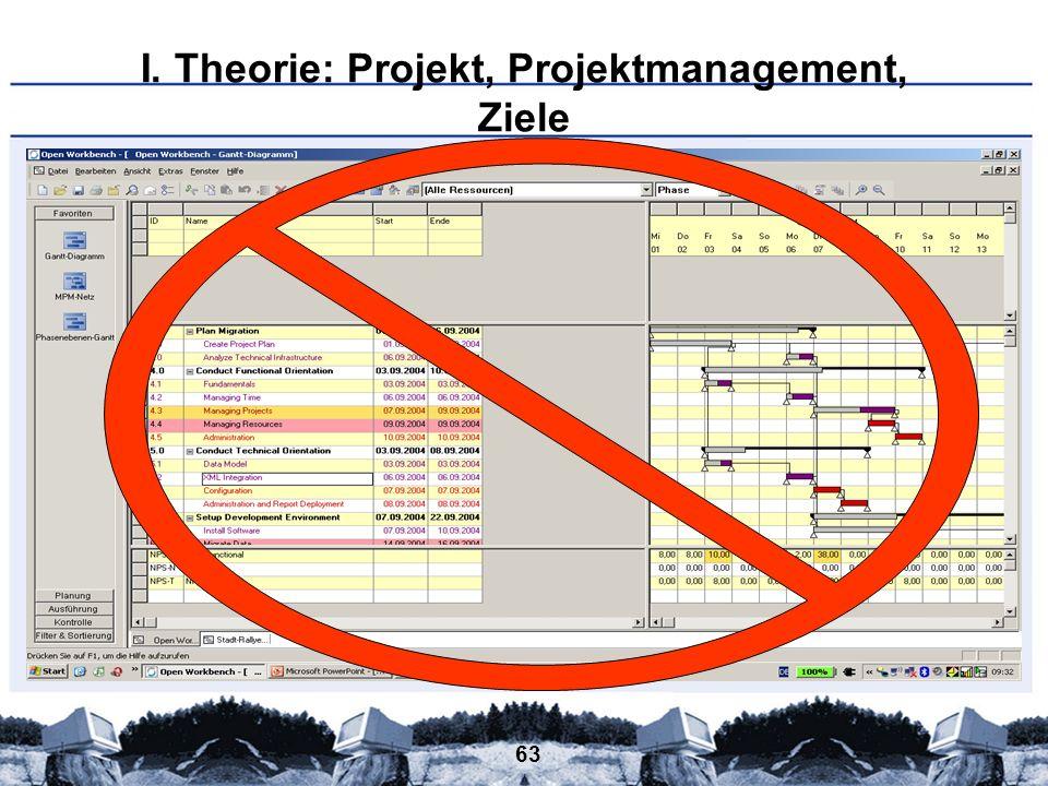 63 I. Theorie: Projekt, Projektmanagement, Ziele