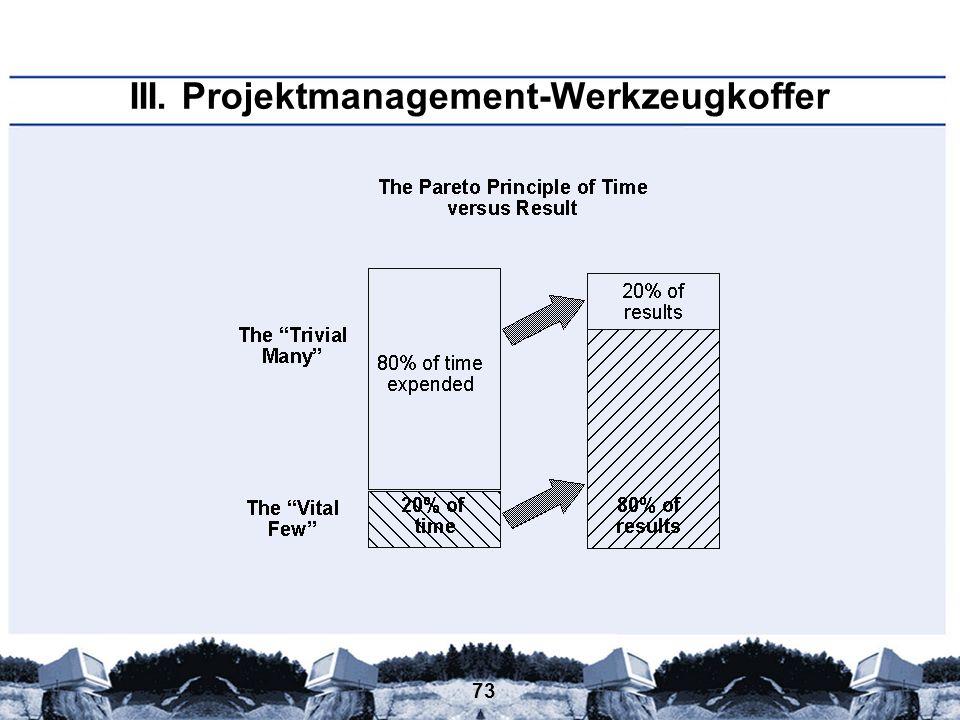 73 III. Projektmanagement-Werkzeugkoffer