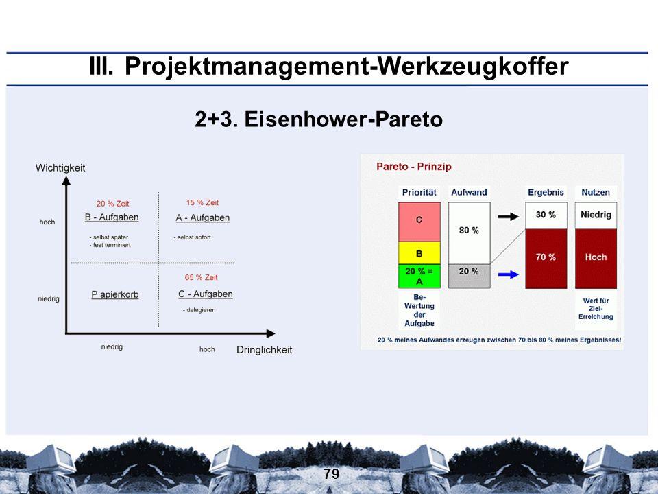79 III. Projektmanagement-Werkzeugkoffer 2+3. Eisenhower-Pareto