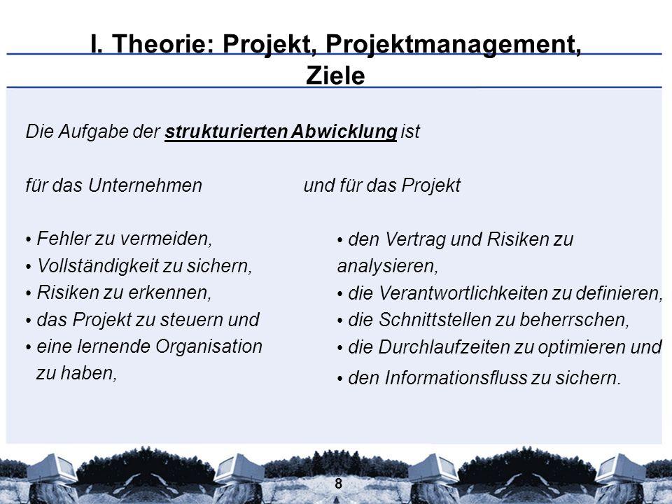 9 SMARTE Ziele I.Theorie: Projekt, Projektmanagement, Ziele SMARTSMART 1.
