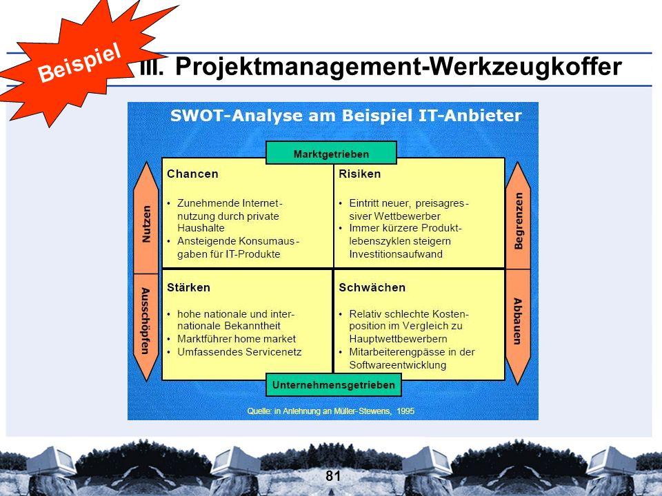 81 III. Projektmanagement-Werkzeugkoffer Beispiel