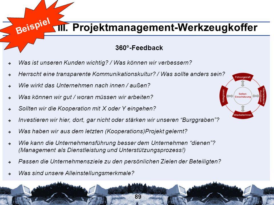 89 III. Projektmanagement-Werkzeugkoffer 360°-Feedback Was ist unseren Kunden wichtig? / Was können wir verbessern? Herrscht eine transparente Kommuni
