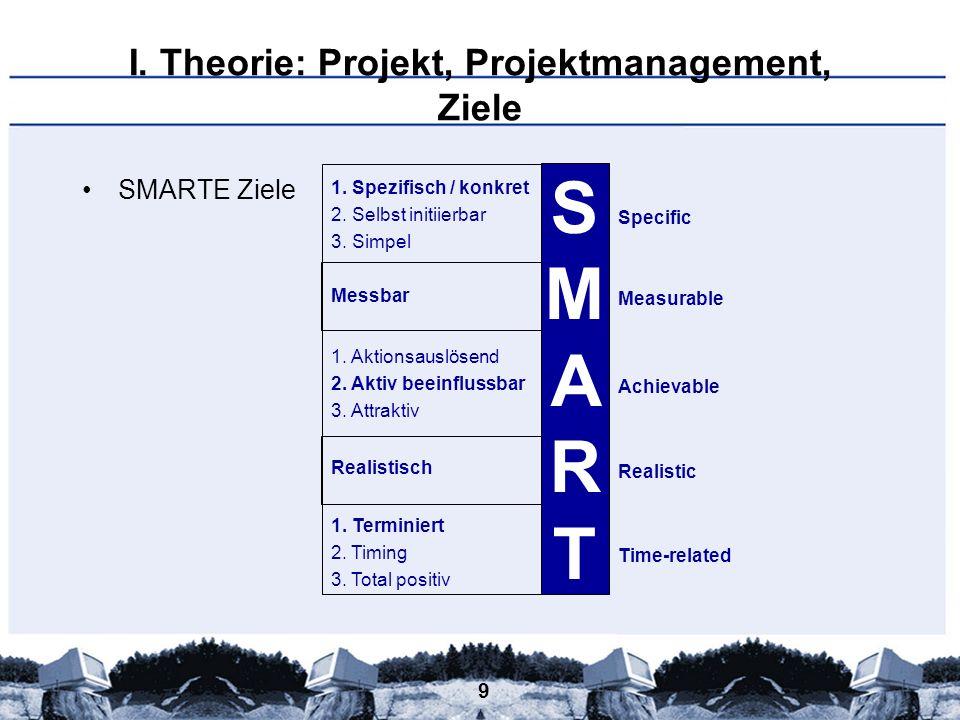 9 SMARTE Ziele I. Theorie: Projekt, Projektmanagement, Ziele SMARTSMART 1. Spezifisch / konkret 2. Selbst initiierbar 3. Simpel Messbar 1. Aktionsausl