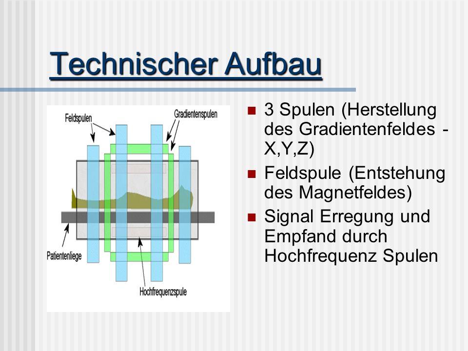 Technischer Aufbau 3 Spulen (Herstellung des Gradientenfeldes - X,Y,Z) Feldspule (Entstehung des Magnetfeldes) Signal Erregung und Empfand durch Hochf