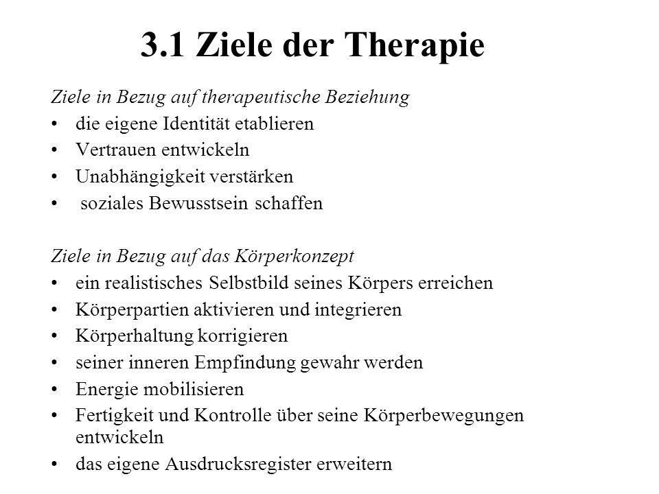 3.1 Ziele der Therapie Ziele in Bezug auf therapeutische Beziehung die eigene Identität etablieren Vertrauen entwickeln Unabhängigkeit verstärken sozi