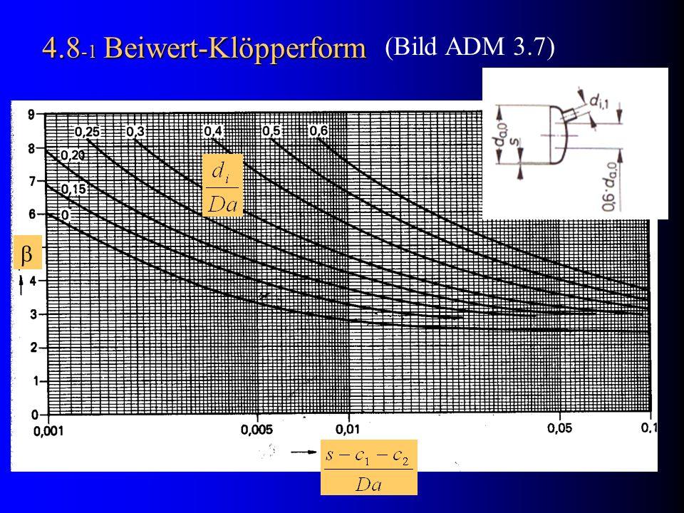 4.8 -1 Beiwert-Klöpperform (Bild ADM 3.7)