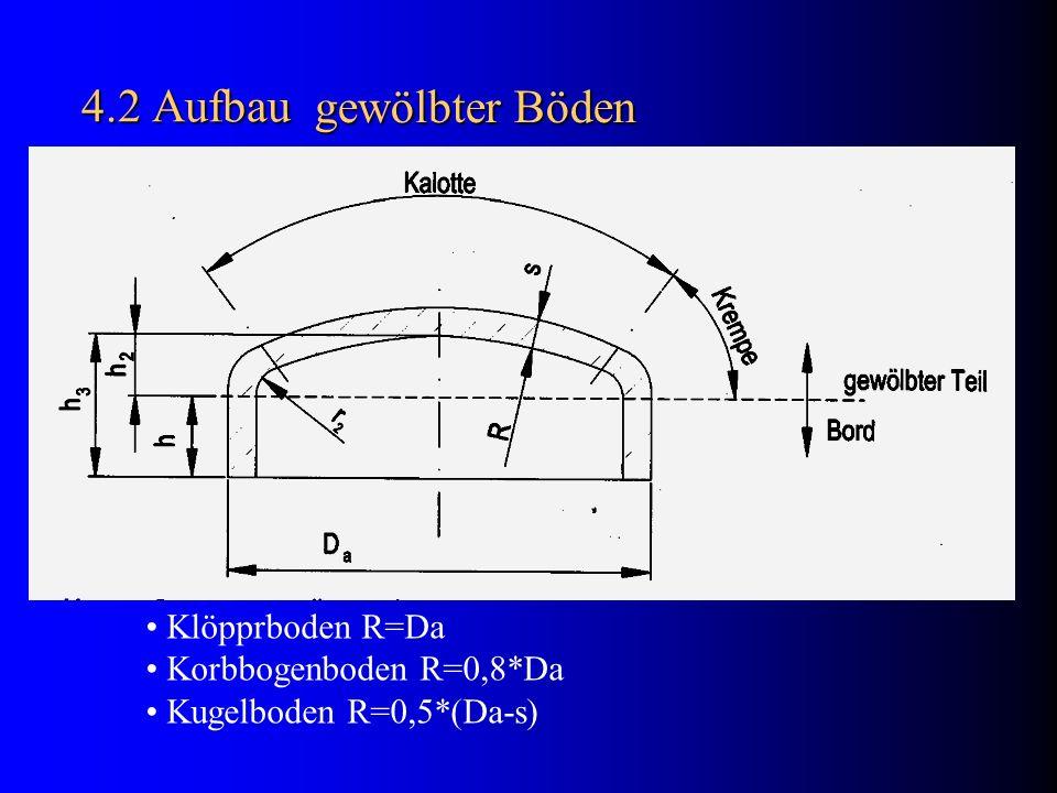 la = Längsspannung außen ua = Umfangsspannung außen (Meridianspannung) (Tangentialspannung) li = Längsspannung innen ui = Umfangsspannung innen v = Vergleichsspannung im Krempenbereich 4.3 Spannungsverlauf Klöpper- boden da=1000mm, s v =7mm, ri=100mm Ri=1000mm p~6bar