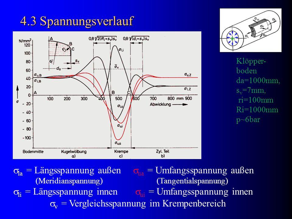 la = Längsspannung außen ua = Umfangsspannung außen (Meridianspannung) (Tangentialspannung) li = Längsspannung innen ui = Umfangsspannung innen v = Ve