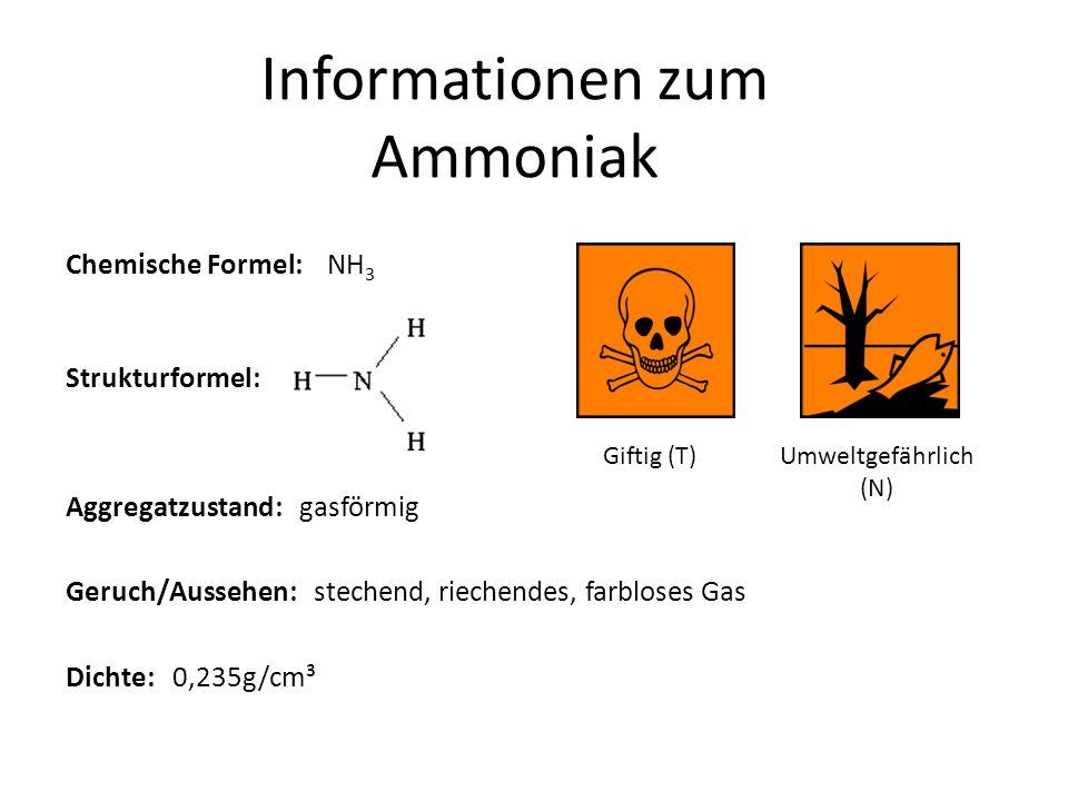Informationen zum Ammoniak Chemische Formel: NH 3 Strukturformel: Aggregatzustand: gasförmig Geruch/Aussehen: stechend, riechendes, farbloses Gas Dich